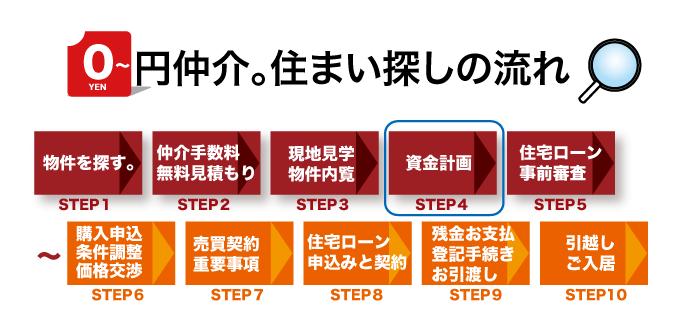 STEP4_01