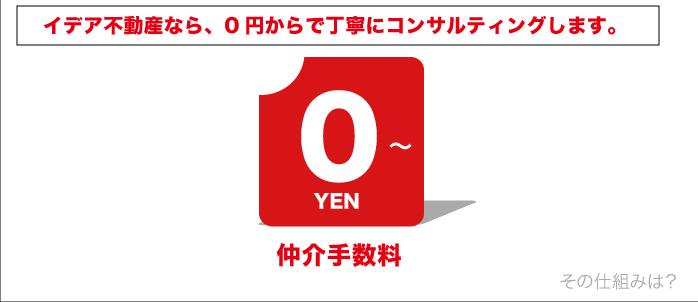 WEB仲介手数料_09