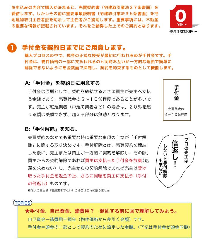 keiyakuSTEP7_03